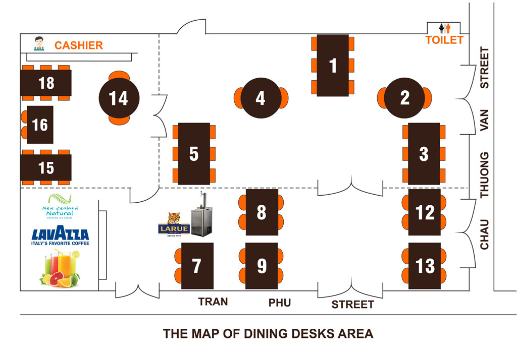 The-map-of-dinning-desk-area